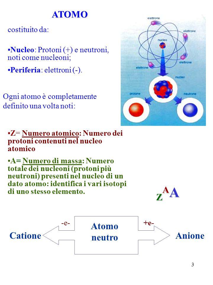 3ATOMO costituito da: Nucleo: Protoni (+) e neutroni, noti come nucleoni; Periferia: elettroni (-). Ogni atomo è completamente definito una volta noti
