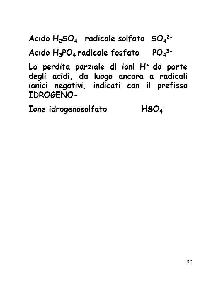 30 Acido H 2 SO 4 radicale solfato SO 4 2- Acido H 3 PO 4 radicale fosfato PO 4 3- La perdita parziale di ioni H + da parte degli acidi, da luogo anco