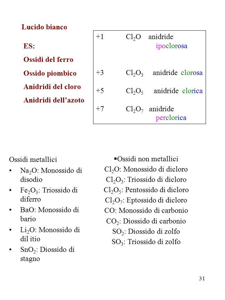 31 ES: Ossidi del ferro Ossido piombico Anidridi del cloro Anidridi dell'azoto Lucido bianco Ossidi metallici Na 2 O: Monossido di disodio Fe 2 O 3 :