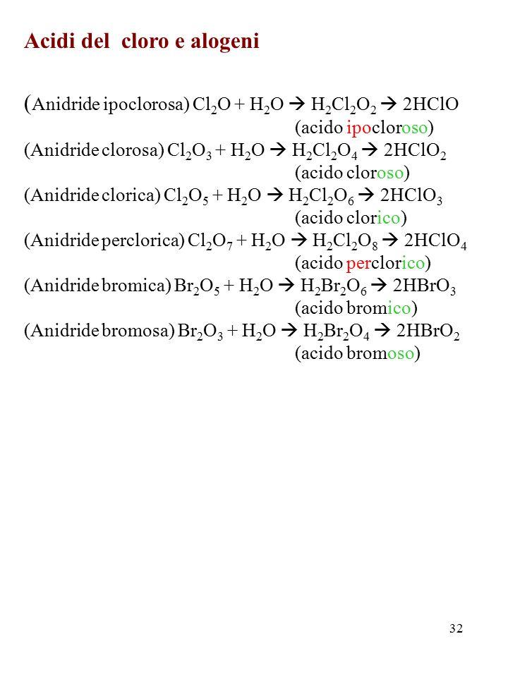 32 Acidi del cloro e alogeni ( Anidride ipoclorosa) Cl 2 O + H 2 O  H 2 Cl 2 O 2  2HClO (acido ipocloroso) (Anidride clorosa) Cl 2 O 3 + H 2 O  H 2