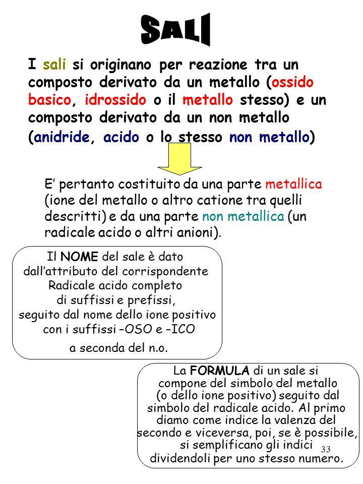 33 I sali si originano per reazione tra un composto derivato da un metallo (ossido basico, idrossido o il metallo stesso) e un composto derivato da un