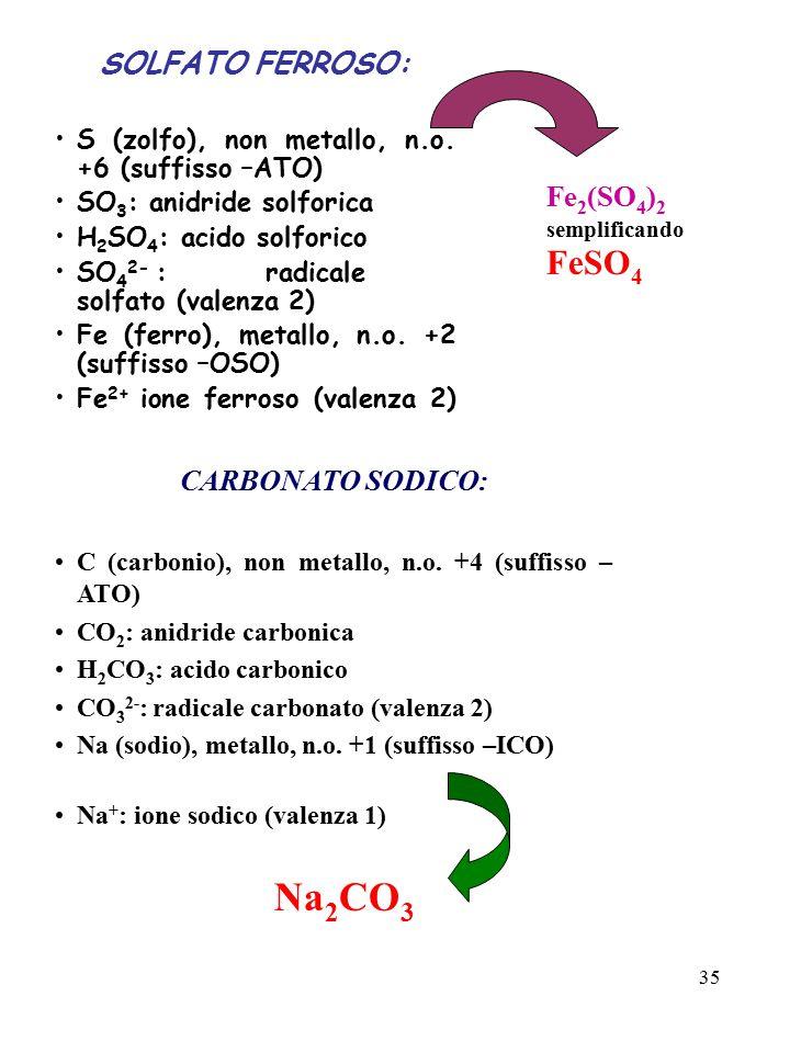 35 SOLFATO FERROSO: S (zolfo), non metallo, n.o. +6 (suffisso –ATO) SO 3 : anidride solforica H 2 SO 4 : acido solforico SO 4 2- : radicale solfato (v