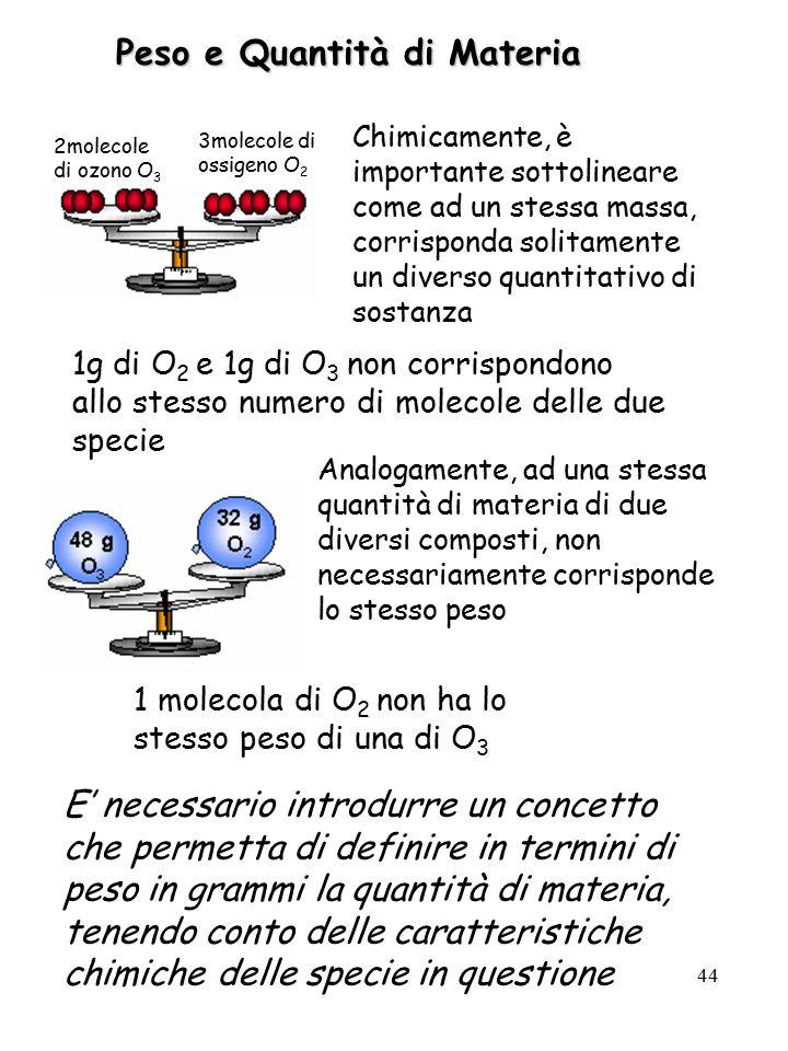 44 1 molecola di O 2 non ha lo stesso peso di una di O 3 1g di O 2 e 1g di O 3 non corrispondono allo stesso numero di molecole delle due specie Chimi