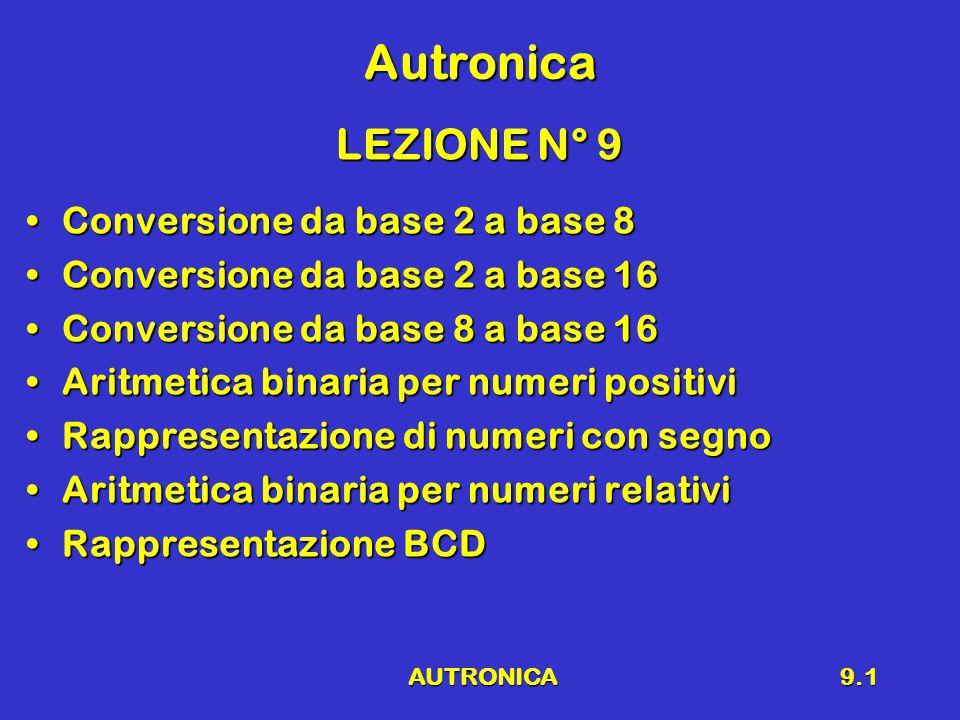 AUTRONICA9.1 Autronica LEZIONE N° 9 Conversione da base 2 a base 8Conversione da base 2 a base 8 Conversione da base 2 a base 16Conversione da base 2 a base 16 Conversione da base 8 a base 16Conversione da base 8 a base 16 Aritmetica binaria per numeri positiviAritmetica binaria per numeri positivi Rappresentazione di numeri con segnoRappresentazione di numeri con segno Aritmetica binaria per numeri relativiAritmetica binaria per numeri relativi Rappresentazione BCDRappresentazione BCD