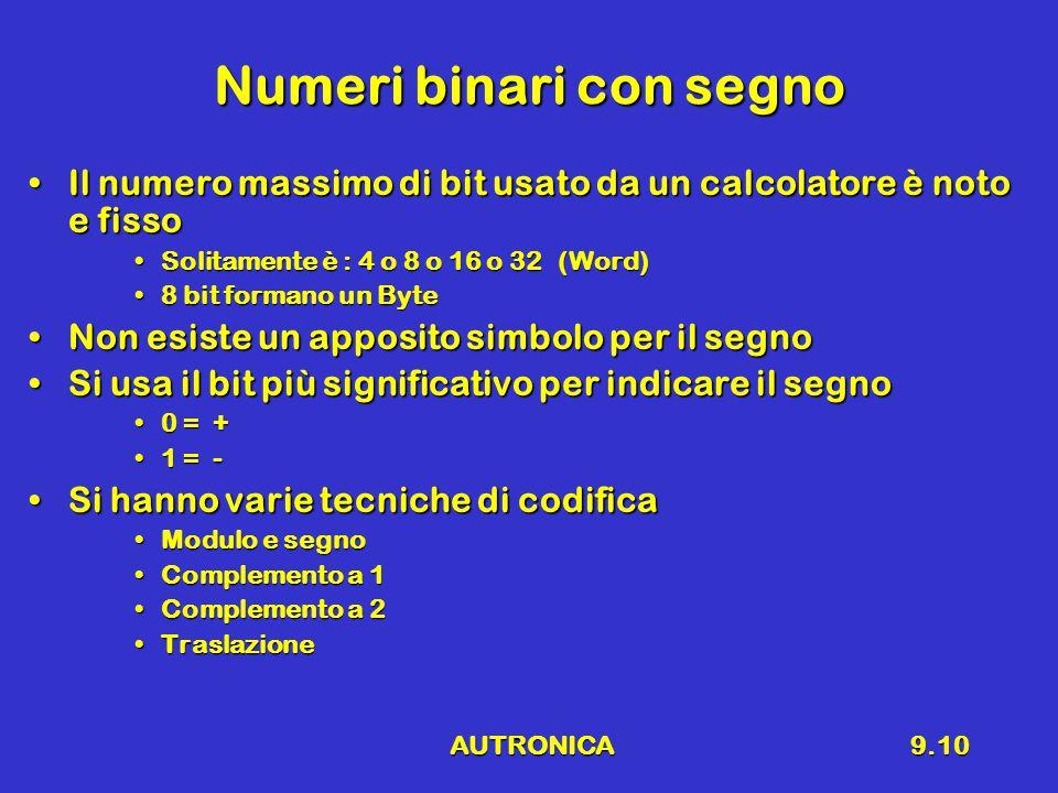 AUTRONICA9.10 Numeri binari con segno Il numero massimo di bit usato da un calcolatore è noto e fissoIl numero massimo di bit usato da un calcolatore è noto e fisso Solitamente è : 4 o 8 o 16 o 32 (Word)Solitamente è : 4 o 8 o 16 o 32 (Word) 8 bit formano un Byte8 bit formano un Byte Non esiste un apposito simbolo per il segnoNon esiste un apposito simbolo per il segno Si usa il bit più significativo per indicare il segnoSi usa il bit più significativo per indicare il segno 0 = +0 = + 1 = -1 = - Si hanno varie tecniche di codificaSi hanno varie tecniche di codifica Modulo e segnoModulo e segno Complemento a 1Complemento a 1 Complemento a 2Complemento a 2 TraslazioneTraslazione