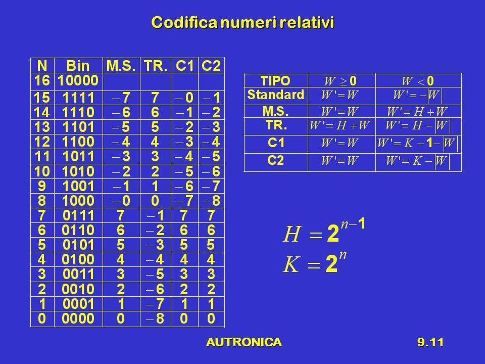 AUTRONICA9.11 Codifica numeri relativi