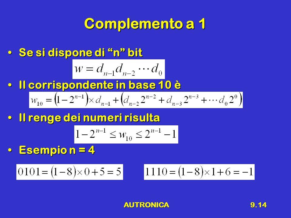 AUTRONICA9.14 Complemento a 1 Se si dispone di n bitSe si dispone di n bit Il corrispondente in base 10 èIl corrispondente in base 10 è Il renge dei numeri risultaIl renge dei numeri risulta Esempio n = 4Esempio n = 4