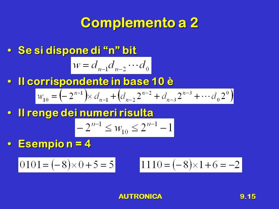AUTRONICA9.15 Complemento a 2 Se si dispone di n bitSe si dispone di n bit Il corrispondente in base 10 èIl corrispondente in base 10 è Il renge dei numeri risultaIl renge dei numeri risulta Esempio n = 4Esempio n = 4