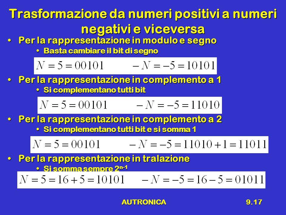AUTRONICA9.17 Trasformazione da numeri positivi a numeri negativi e viceversa Per la rappresentazione in modulo e segnoPer la rappresentazione in modulo e segno Basta cambiare il bit di segnoBasta cambiare il bit di segno Per la rappresentazione in complemento a 1Per la rappresentazione in complemento a 1 Si complementano tutti bitSi complementano tutti bit Per la rappresentazione in complemento a 2Per la rappresentazione in complemento a 2 Si complementano tutti bit e si somma 1Si complementano tutti bit e si somma 1 Per la rappresentazione in tralazionePer la rappresentazione in tralazione Si somma sempre 2 n-1Si somma sempre 2 n-1