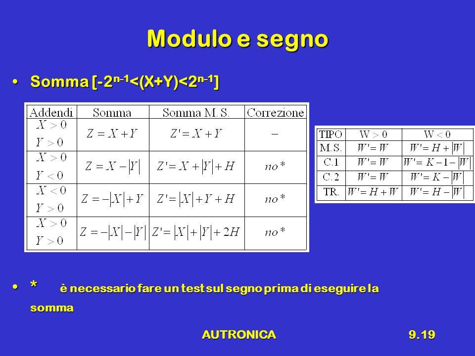 AUTRONICA9.19 Modulo e segno Somma [-2 n-1 <(X+Y)<2 n-1 ]Somma [-2 n-1 <(X+Y)<2 n-1 ] * è necessario fare un test sul segno prima di eseguire la somma* è necessario fare un test sul segno prima di eseguire la somma