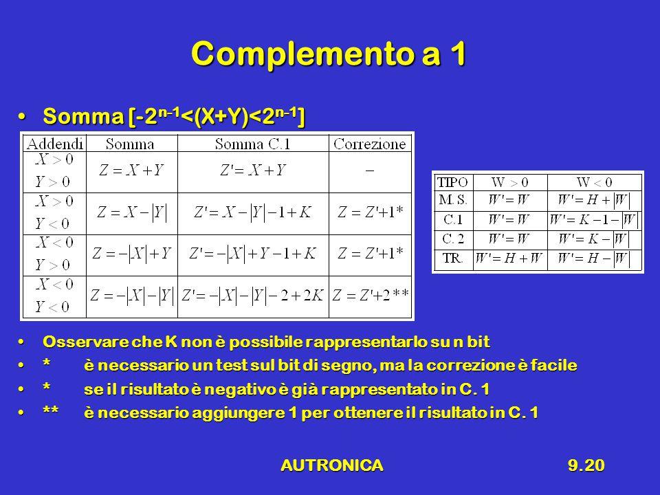 AUTRONICA9.20 Complemento a 1 Somma [-2 n-1 <(X+Y)<2 n-1 ]Somma [-2 n-1 <(X+Y)<2 n-1 ] Osservare che K non è possibile rappresentarlo su n bitOsservare che K non è possibile rappresentarlo su n bit *è necessario un test sul bit di segno, ma la correzione è facile*è necessario un test sul bit di segno, ma la correzione è facile *se il risultato è negativo è già rappresentato in C.