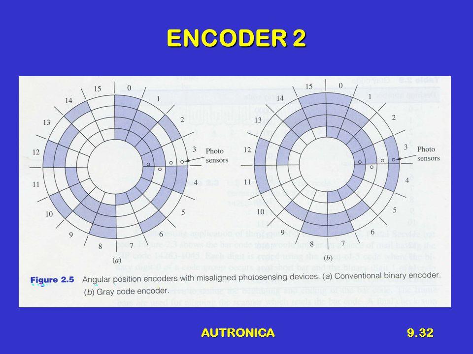 AUTRONICA9.32 ENCODER 2
