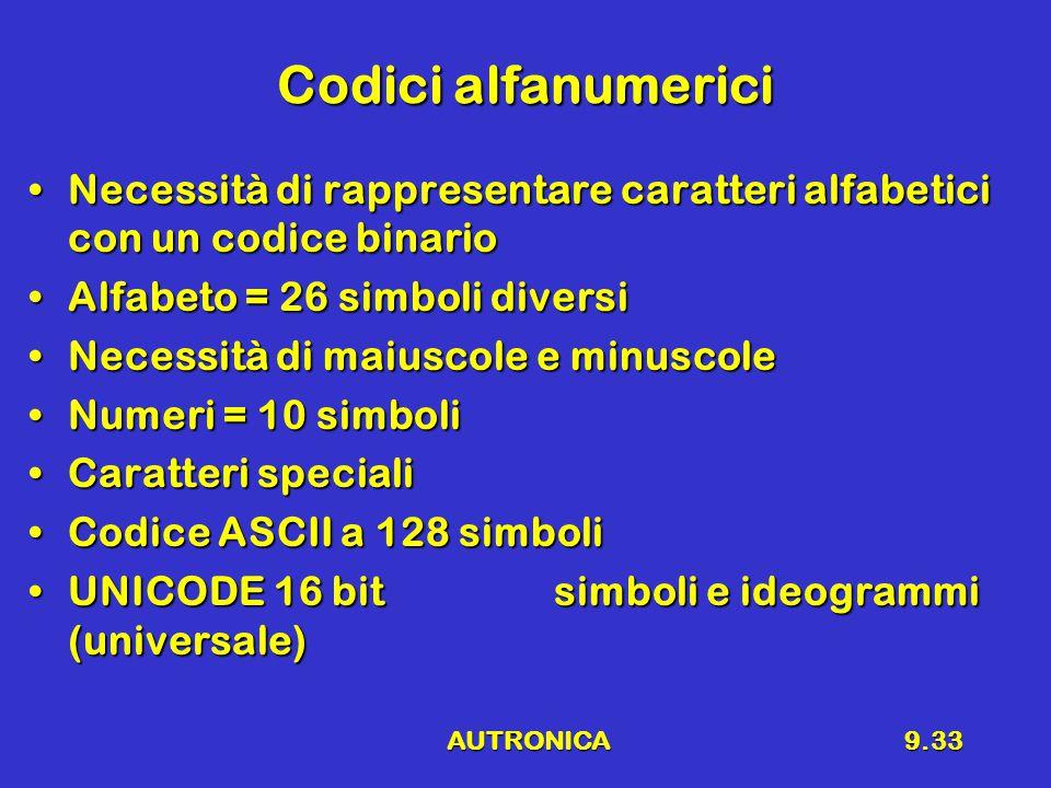 AUTRONICA9.33 Codici alfanumerici Necessità di rappresentare caratteri alfabetici con un codice binarioNecessità di rappresentare caratteri alfabetici con un codice binario Alfabeto = 26 simboli diversiAlfabeto = 26 simboli diversi Necessità di maiuscole e minuscoleNecessità di maiuscole e minuscole Numeri = 10 simboliNumeri = 10 simboli Caratteri specialiCaratteri speciali Codice ASCII a 128 simboliCodice ASCII a 128 simboli UNICODE 16 bit simboli e ideogrammi (universale)UNICODE 16 bit simboli e ideogrammi (universale)
