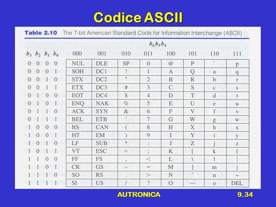 AUTRONICA9.34 Codice ASCII