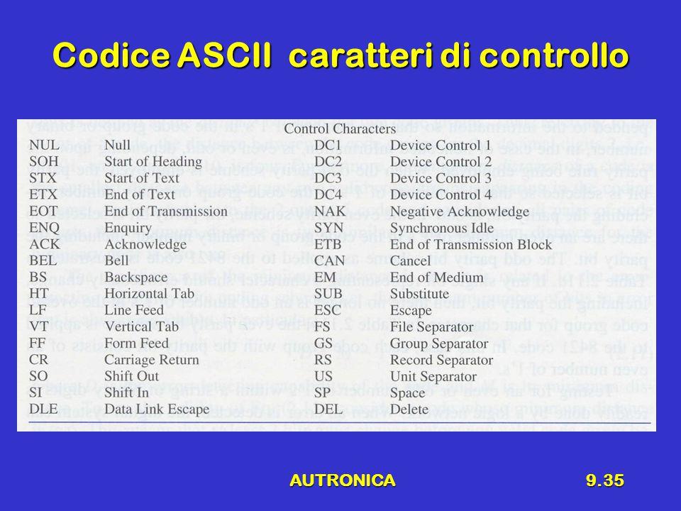 AUTRONICA9.35 Codice ASCII caratteri di controllo