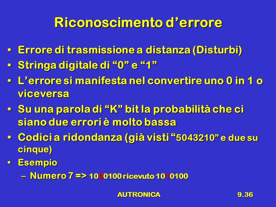 AUTRONICA9.36 Riconoscimento d'errore Errore di trasmissione a distanza (Disturbi)Errore di trasmissione a distanza (Disturbi) Stringa digitale di 0 e 1 Stringa digitale di 0 e 1 L'errore si manifesta nel convertire uno 0 in 1 o viceversaL'errore si manifesta nel convertire uno 0 in 1 o viceversa Su una parola di K bit la probabilità che ci siano due errori è molto bassaSu una parola di K bit la probabilità che ci siano due errori è molto bassa Codici a ridondanza (già visti 5043210 e due su cinque)Codici a ridondanza (già visti 5043210 e due su cinque) EsempioEsempio –Numero 7 => 1000100 ricevuto 1010100