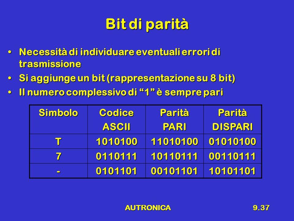 AUTRONICA9.37 Bit di parità Necessità di individuare eventuali errori di trasmissioneNecessità di individuare eventuali errori di trasmissione Si aggiunge un bit (rappresentazione su 8 bit)Si aggiunge un bit (rappresentazione su 8 bit) Il numero complessivo di 1 è sempre pariIl numero complessivo di 1 è sempre pari SimboloCodiceASCIIParitàPARIParitàDISPARI T10101001101010001010100 701101111011011100110111 -01011010010110110101101