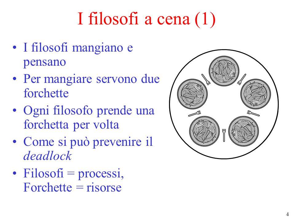5 I filosofi a cena (2) Una falsa soluzione al problema dei filosofi