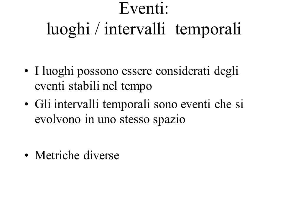 Eventi: luoghi / intervalli temporali I luoghi possono essere considerati degli eventi stabili nel tempo Gli intervalli temporali sono eventi che si evolvono in uno stesso spazio Metriche diverse