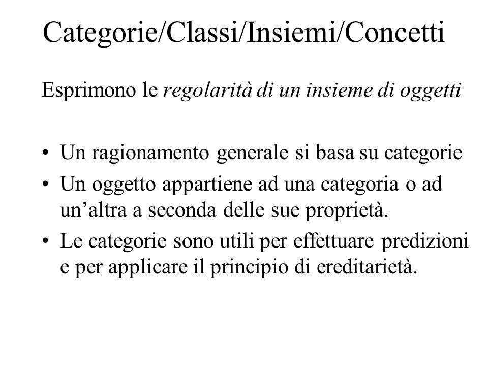 Categorie/Classi/Insiemi/Concetti Esprimono le regolarità di un insieme di oggetti Un ragionamento generale si basa su categorie Un oggetto appartiene ad una categoria o ad un'altra a seconda delle sue proprietà.