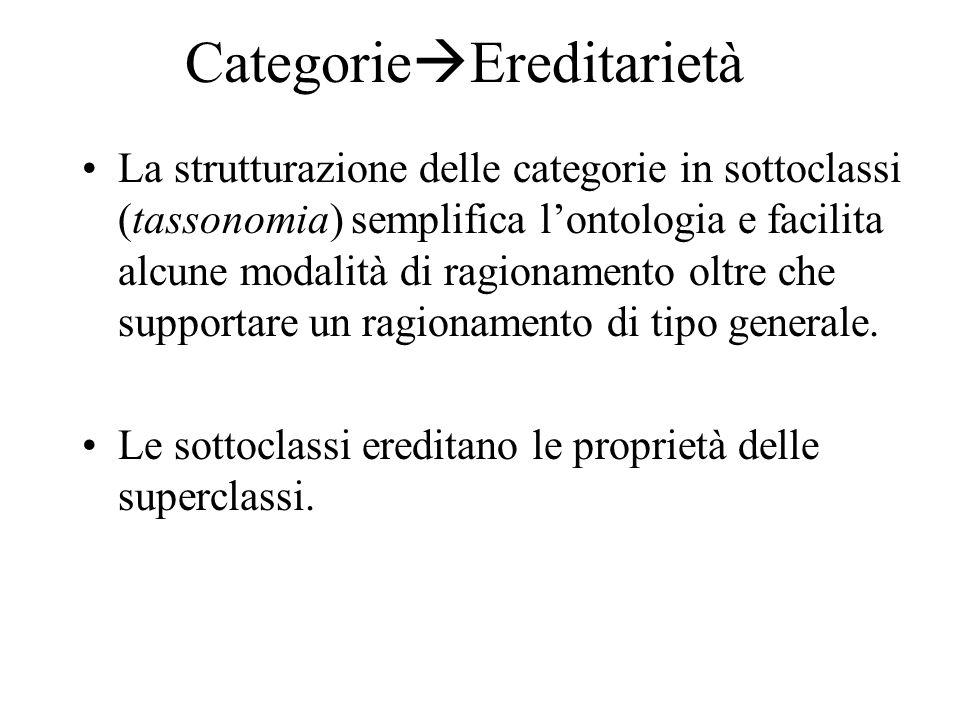 Categorie  Ereditarietà La strutturazione delle categorie in sottoclassi (tassonomia) semplifica l'ontologia e facilita alcune modalità di ragionamento oltre che supportare un ragionamento di tipo generale.