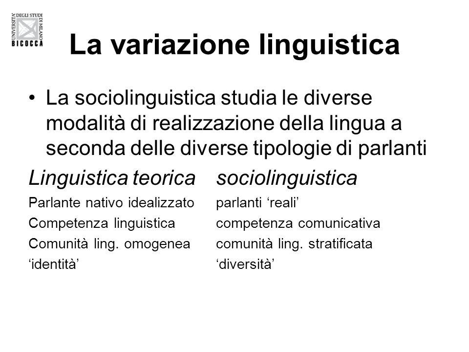 La variazione linguistica La sociolinguistica studia le diverse modalità di realizzazione della lingua a seconda delle diverse tipologie di parlanti Linguistica teoricasociolinguistica Parlante nativo idealizzatoparlanti 'reali' Competenza linguisticacompetenza comunicativa Comunità ling.
