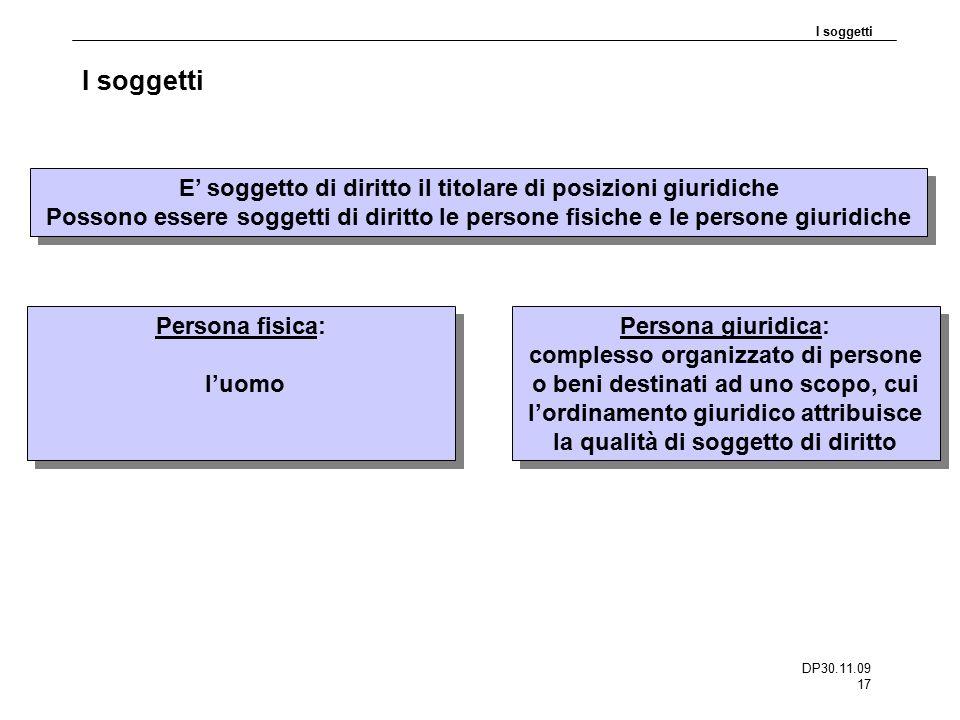 DP30.11.09 17 I soggetti E' soggetto di diritto il titolare di posizioni giuridiche Possono essere soggetti di diritto le persone fisiche e le persone