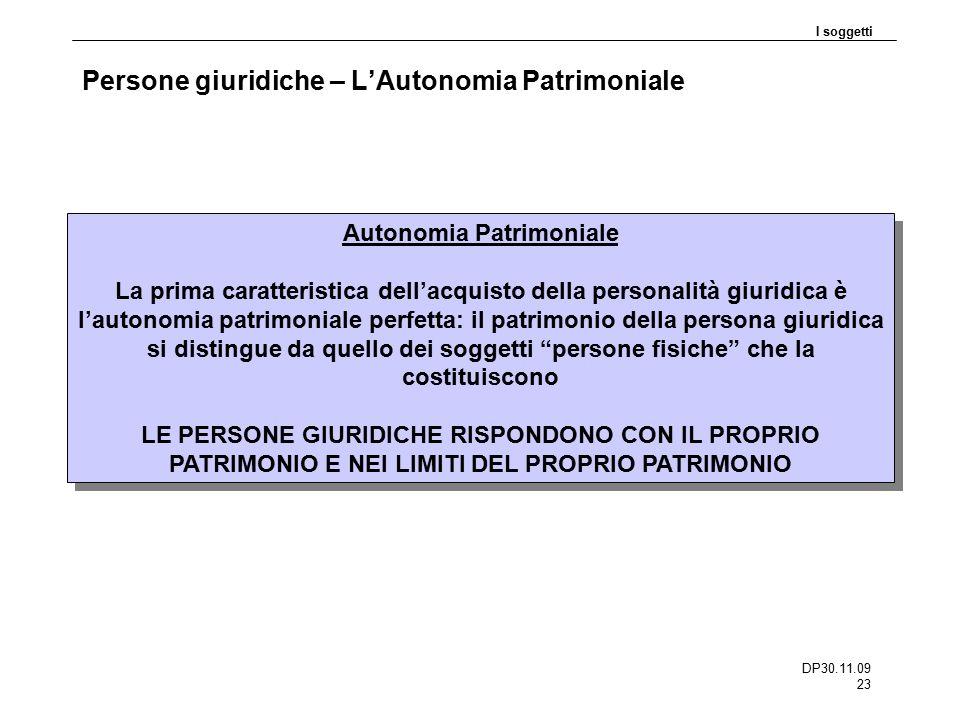 DP30.11.09 23 Persone giuridiche – L'Autonomia Patrimoniale I soggetti Autonomia Patrimoniale La prima caratteristica dell'acquisto della personalità