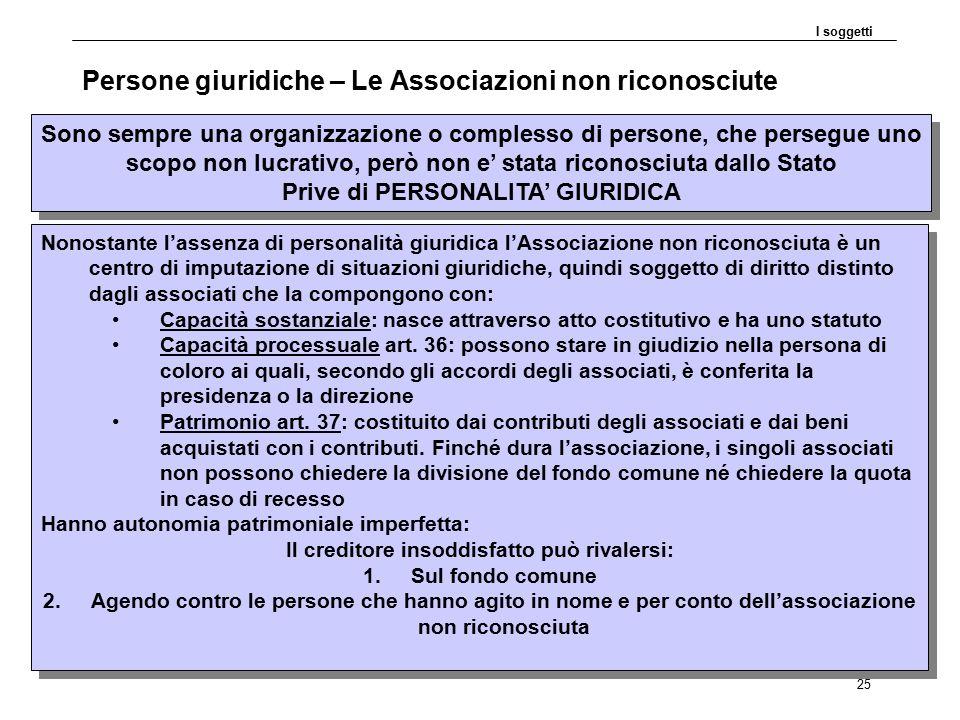 DP30.11.09 25 Persone giuridiche – Le Associazioni non riconosciute I soggetti Sono sempre una organizzazione o complesso di persone, che persegue uno
