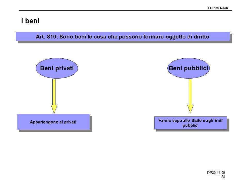 DP30.11.09 28 I beni Art. 810: Sono beni le cosa che possono formare oggetto di diritto Beni privatiBeni pubblici Appartengono ai privati Fanno capo a