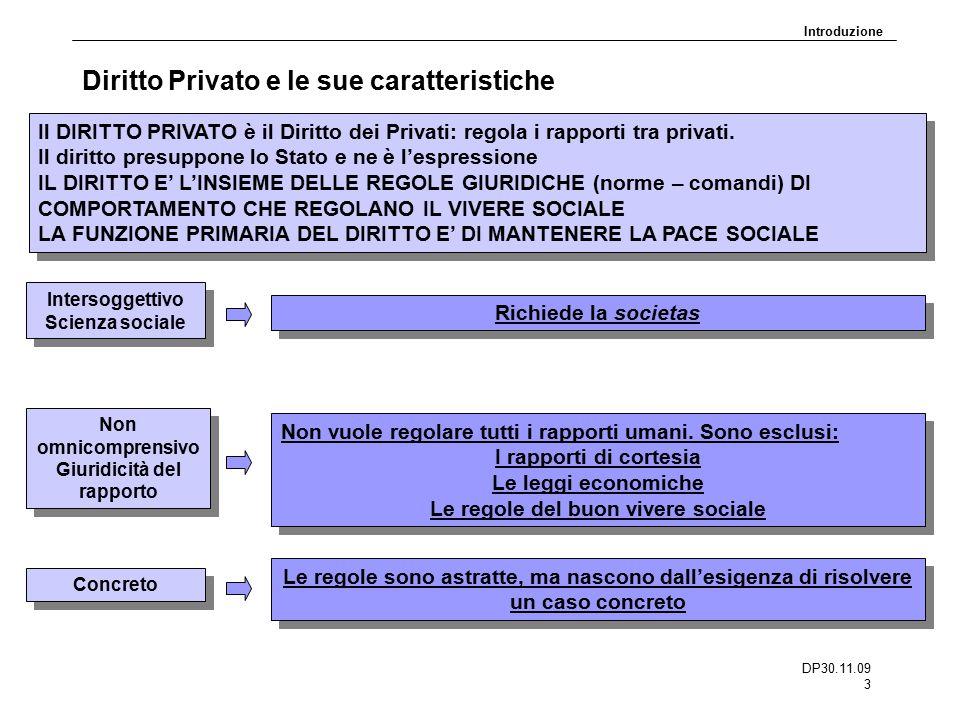 DP30.11.09 3 Diritto Privato e le sue caratteristiche Intersoggettivo Scienza sociale Intersoggettivo Scienza sociale Richiede la societas Non omnicom