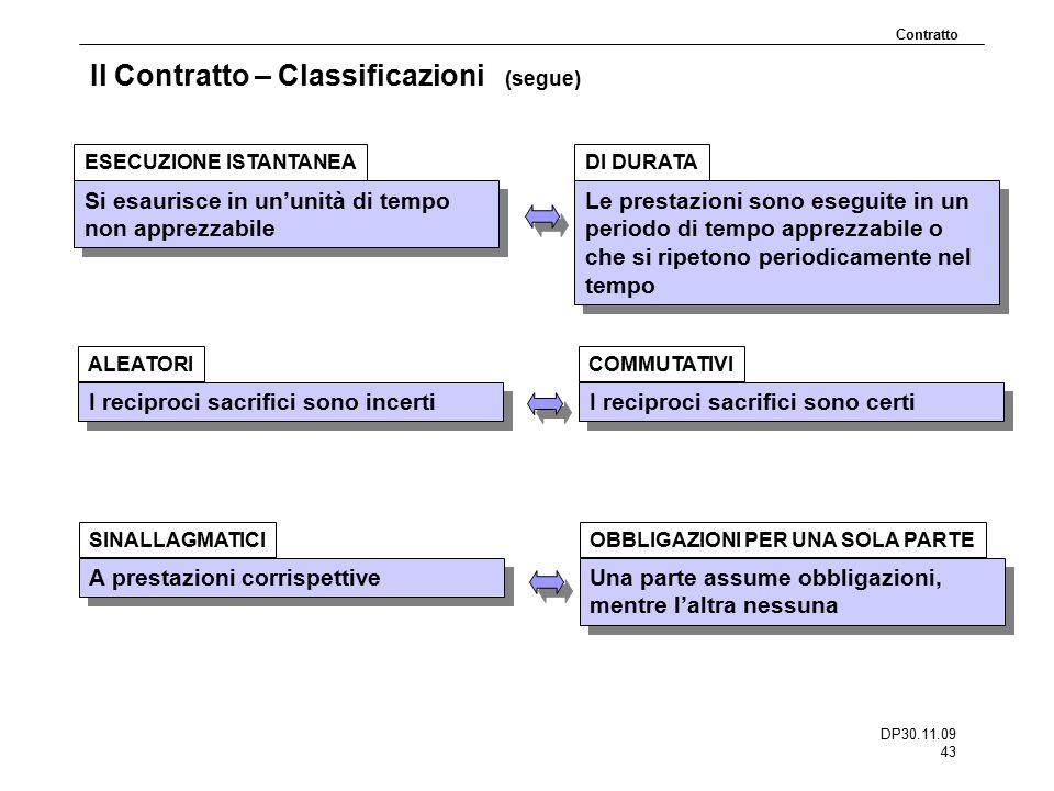 DP30.11.09 43 Il Contratto – Classificazioni (segue) Si esaurisce in un'unità di tempo non apprezzabile ESECUZIONE ISTANTANEA Contratto Le prestazioni