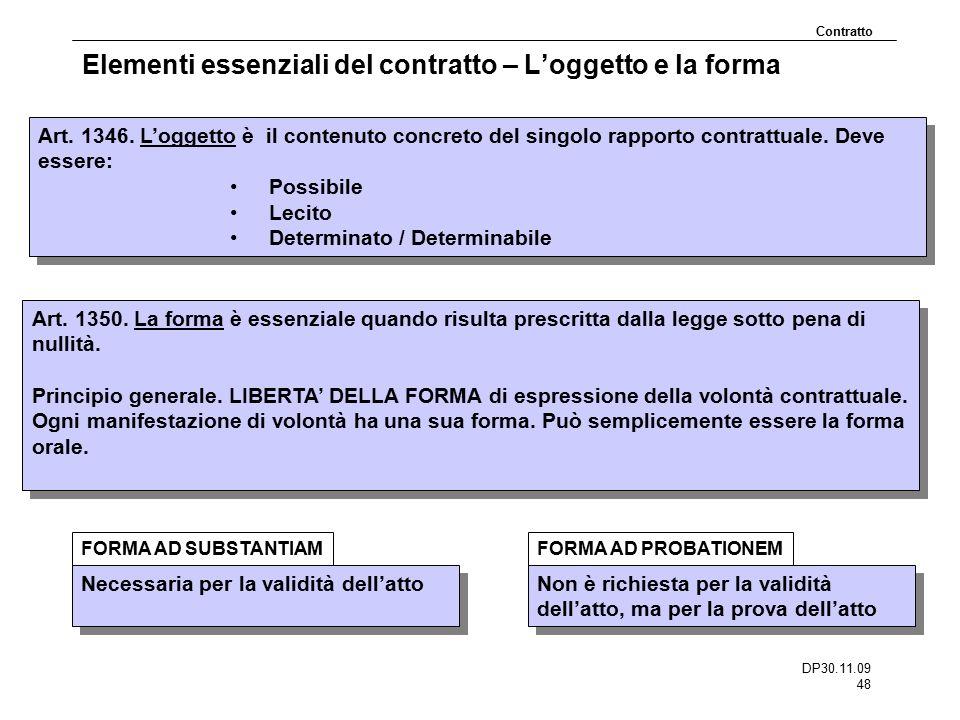 DP30.11.09 48 Elementi essenziali del contratto – L'oggetto e la forma Art. 1346. L'oggetto è il contenuto concreto del singolo rapporto contrattuale.