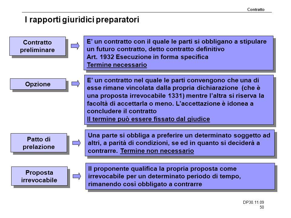 DP30.11.09 50 I rapporti giuridici preparatori Contratto Contratto preliminare E' un contratto con il quale le parti si obbligano a stipulare un futur