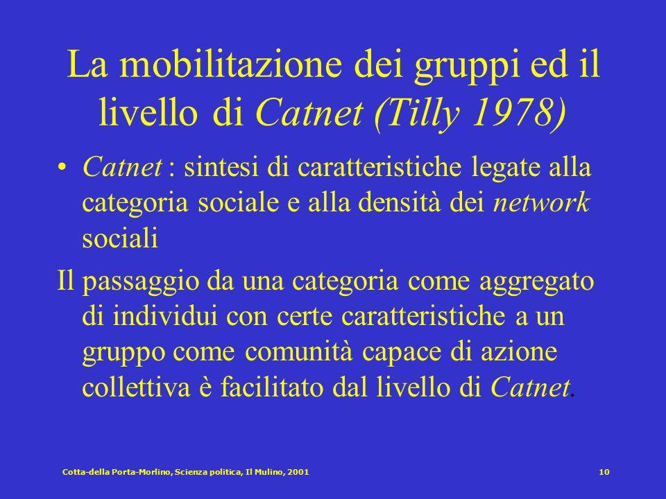Cotta-della Porta-Morlino, Scienza politica, Il Mulino, 20019 I fattori che spiegano la partecipazione nei movimenti Non basta l'esistenza di interess