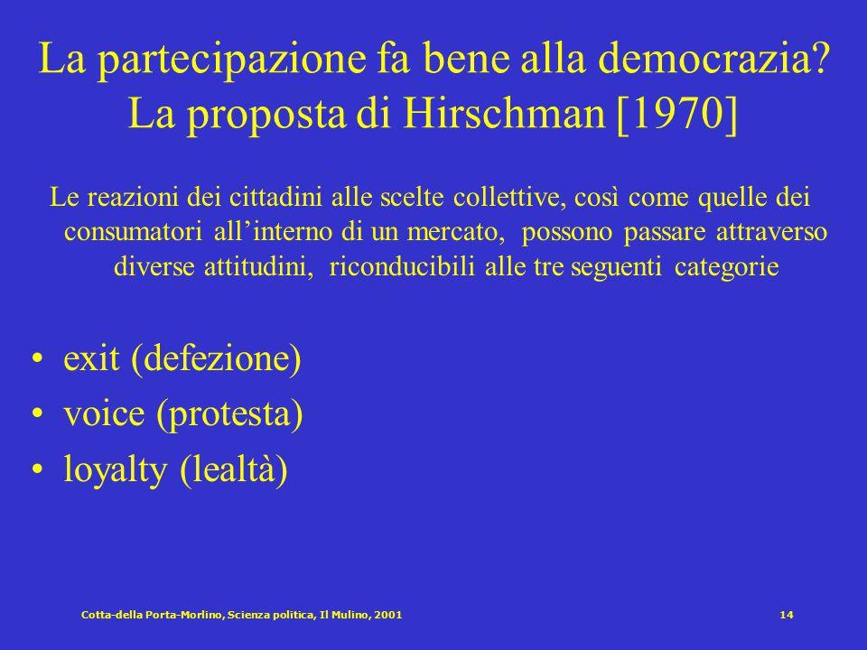 Cotta-della Porta-Morlino, Scienza politica, Il Mulino, 200113 Il postmaterialismo [Inglehart 1977] Alcune trasformazioni spiegano le nuove caratteris