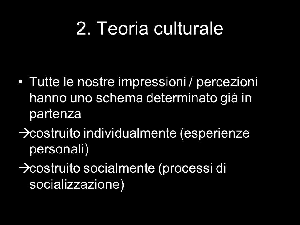 2. Teoria culturale Tutte le nostre impressioni / percezioni hanno uno schema determinato già in partenza  costruito individualmente (esperienze pers