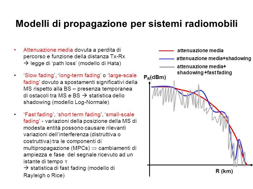 Modelli di propagazione per sistemi radiomobili Attenuazione media dovuta a perdita di percorso e funzione della distanza Tx-Rx  legge di 'path loss'