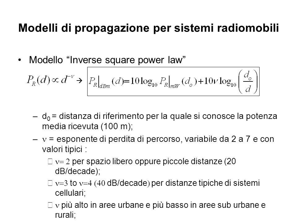 """Modelli di propagazione per sistemi radiomobili Modello """"Inverse square power law"""" –d 0 = distanza di riferimento per la quale si conosce la potenza m"""