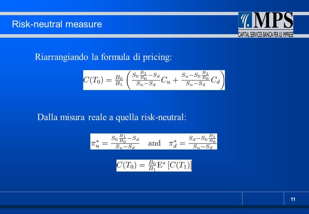 11 Risk-neutral measure Riarrangiando la formula di pricing: Dalla misura reale a quella risk-neutral: