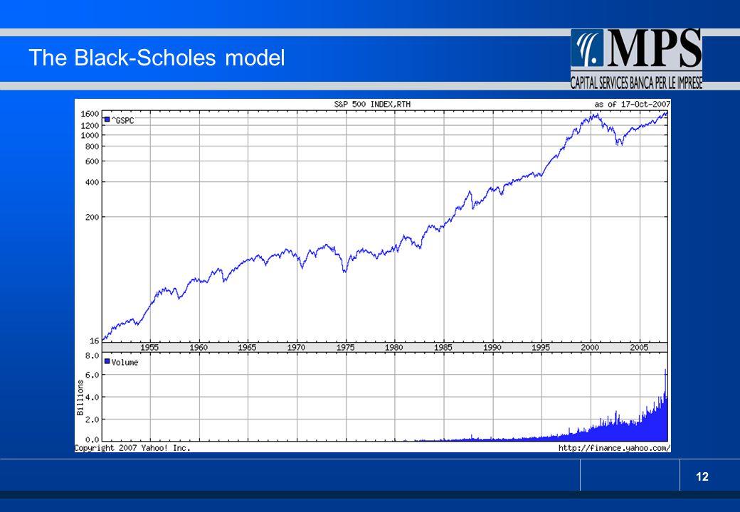 12 The Black-Scholes model Money Market Account Asset Normalità dei ritorni (logaritmici) Discretizzazione di Itô