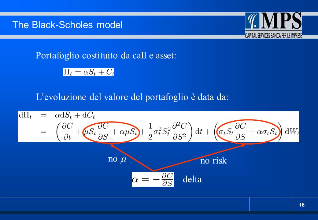 15 The Black-Scholes model Portafoglio costituito da call e asset: L'evoluzione del valore del portafoglio è data da: no risk no  delta