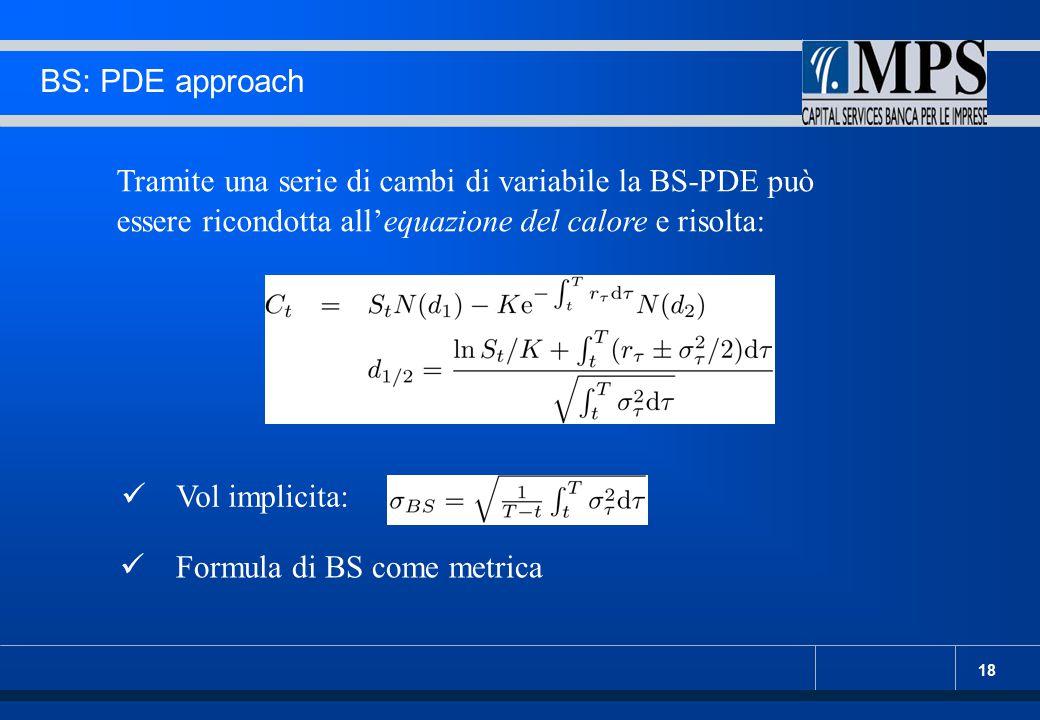 18 BS: PDE approach Tramite una serie di cambi di variabile la BS-PDE può essere ricondotta all'equazione del calore e risolta: Vol implicita: Formula