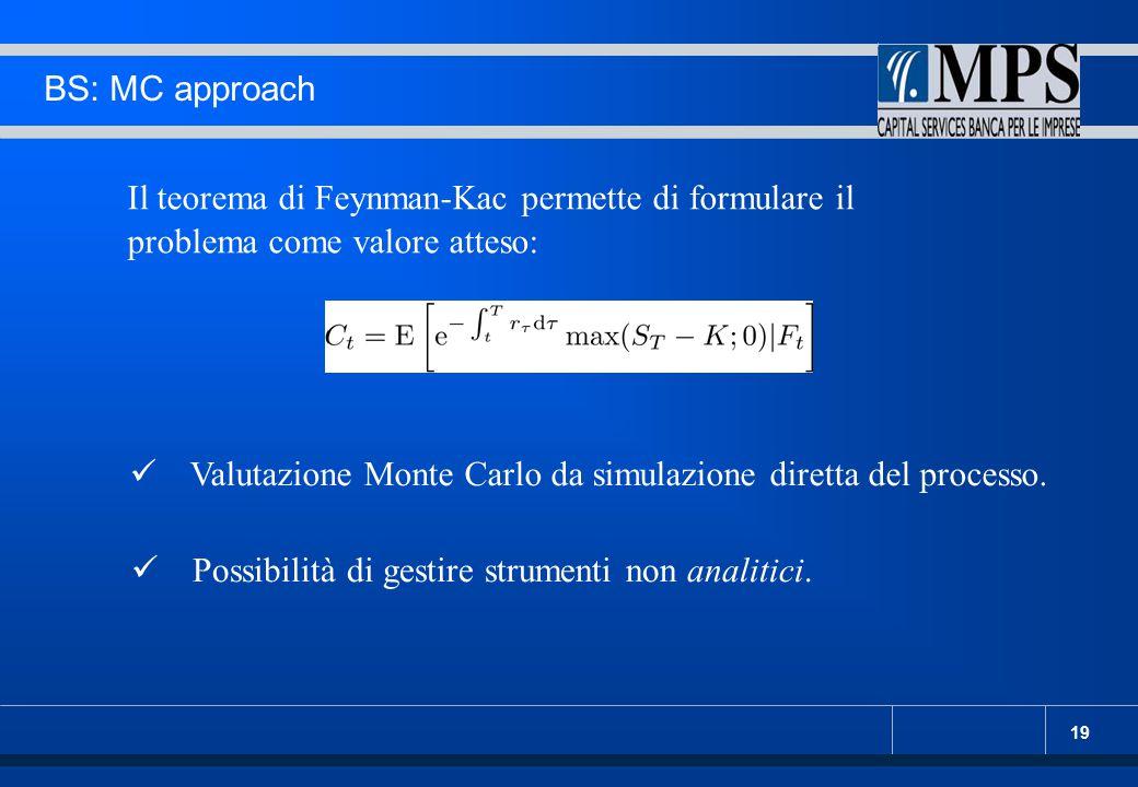 19 BS: MC approach Il teorema di Feynman-Kac permette di formulare il problema come valore atteso: Valutazione Monte Carlo da simulazione diretta del