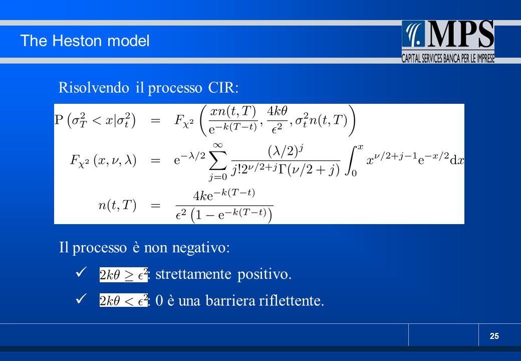 25 The Heston model Risolvendo il processo CIR: Il processo è non negativo: : strettamente positivo. : 0 è una barriera riflettente.
