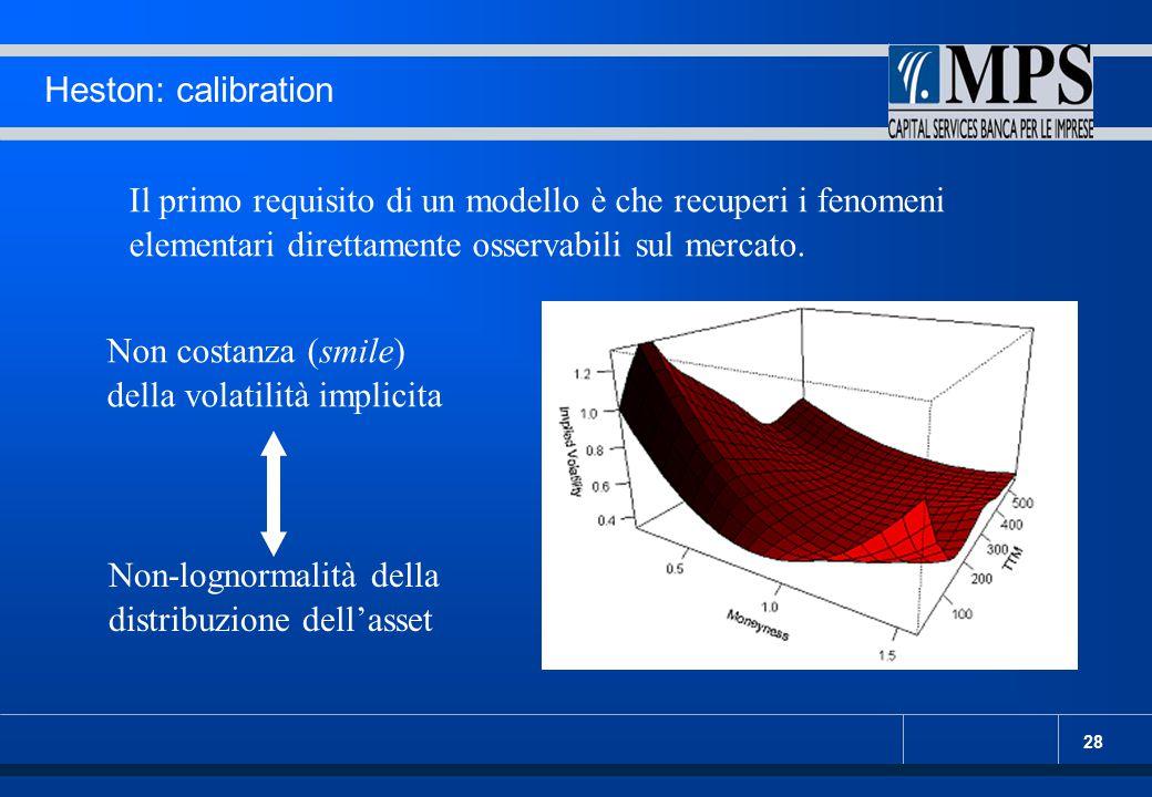 28 Heston: calibration Il primo requisito di un modello è che recuperi i fenomeni elementari direttamente osservabili sul mercato. Non costanza (smile