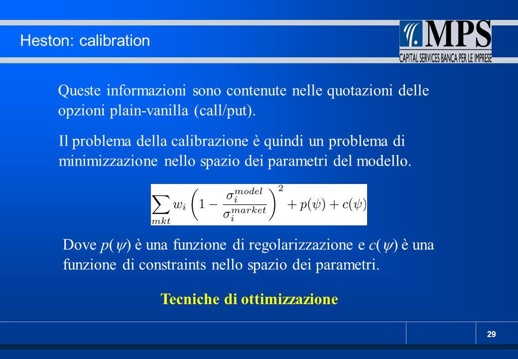 29 Heston: calibration Queste informazioni sono contenute nelle quotazioni delle opzioni plain-vanilla (call/put). Il problema della calibrazione è qu