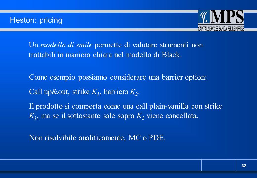 33 Heston: MC approach La simulazione del sottostante a tutte le date rilevanti di vita del prodotto è ancora un problema aperto.
