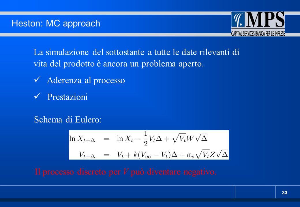 33 Heston: MC approach La simulazione del sottostante a tutte le date rilevanti di vita del prodotto è ancora un problema aperto. Aderenza al processo
