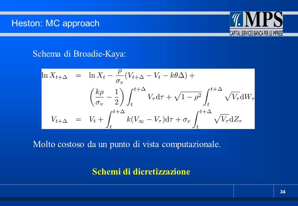 34 Heston: MC approach Schema di Broadie-Kaya: Molto costoso da un punto di vista computazionale. Schemi di dicretizzazione